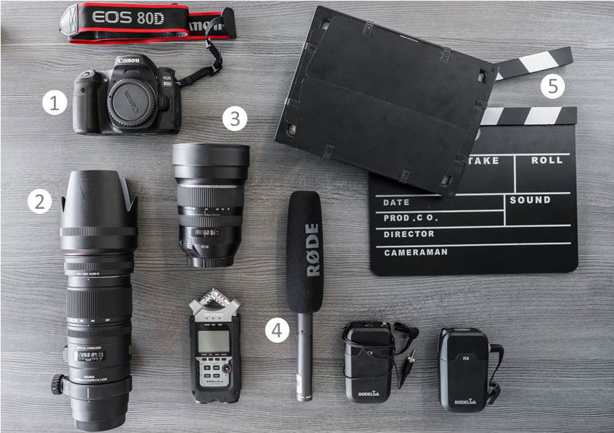 Equipement Video- und Fotostudio